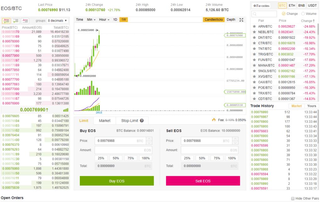Binance Cryptocurrency trading platform